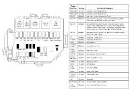 1999 mustang fuse diagram wiring diagram mega 1999 ford mustang fuse panel diagram wiring diagram used 1999 mustang v6 fuse box diagram 1999 mustang fuse diagram