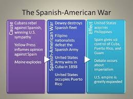 spanish american war quiz know it all spanish american war causes