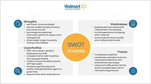 Swot Analysis Table Template 25 Free Swot Analysis Templates Custom Designed By Konsus