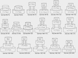 Wedding Cake Pricing Chart Wedding Cake Pricing Chart Satisfying Wedding Inspiration