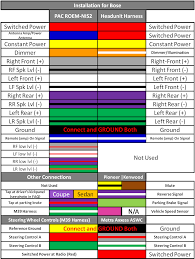 car stereo wiring harness color codes code zen diagram audio wire stereo wiring harness color codes at Stereo Wiring Harness Color Codes