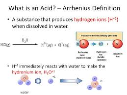 How Do Antacids Work Antacids 2b This Unit Will Introduce The Chemistry Needed To