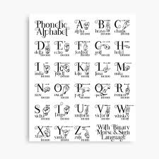 Each word (code word) stands for its initial letter (alphabetical symbol). Military Phonetic Alphabet Canvas Prints Redbubble