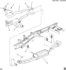 wiring diagram for 2007 dodge ram 3500 wiring discover your 2000 chevy silverado ground wires location