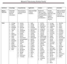 Blooms Taxonomy Action Verbs Blooms Taxonomy Report Card