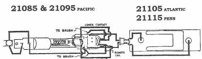 wiring af steam engines american flyer engine wiring diagrams wiring diagrams 21085 21095 21105 21115 jpg (47520 bytes)