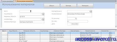 Скачать базу данных access Строительная фирма Базы данных access  Курсовая база данных Строительная фирма Форма Использование материалов