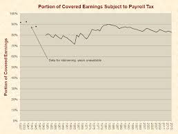paycheck taxes calculator 2015 social security just facts