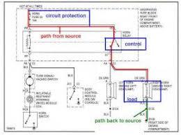 youtube how to read wiring diagrams readingrat net Reading Automotive Wiring Diagrams automotive wiring diagrams basic symbols images farfisa vip 370,wiring diagram,youtube how how to read automotive wiring diagrams pdf
