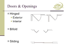 how to draw a floor plan. How To Draw Sliding Door In Floor Plan - Google Search A R