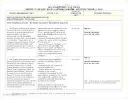 Board Report Template Word Monthly Board Report Template Sample We Executive Director