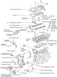 1995 toyota celica wiring diagram images wiring diagram toyota 1zz fe engine diagram wiring examples and instructions