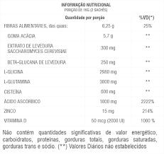 Guardian: Suplemento completo para renovação do epitélio intestinal - Central  Nutrition