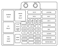 wrg 1299 1998 ford f150 fuse box diagram wiring diagram and fuse
