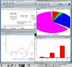 Bugzilla Reports And Charts Open Source Bug Tracking With Bugzilla Linux Journal