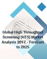 Global High Throughput Screening Hts Market Analysis 2017