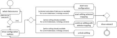 Dalam setiap node pada tree, terdapat keterangan seperti.org,.com,.edu, dsb yang relatif terhadap puncak root node. 2