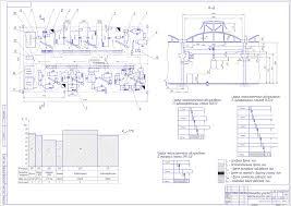 Курсовая по машиностроению дипломная по машиностроение учебные  Курсовая работа Планировка участка механического цеха