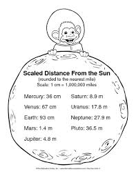 Chart Of Planets Distance From The Sun Planets Distance From The Sun Chart Solar System