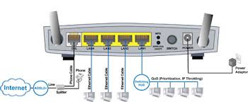 fios wiring diagram wiring diagram and schematic design verizon fios