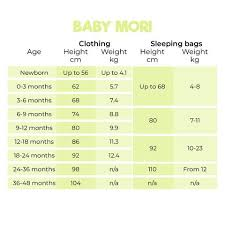 24 Months Size Chart Size Guide Eco Mama Babe