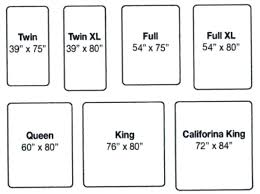 Image Twin Xl California King Vs King Vs Queen Marblelinkinfo Decoration California King Vs King Vs Queen