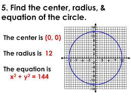 the center is the radius is the equation is 5 find the center radius