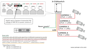 cat5e poe wiring wiring diagram schematic name Poe Connections Diagram at Cat5e Poe Wiring Diagram