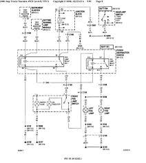 jeep cherokee fog light wiring harness wiring diagram jeep cherokee fog light wiring harness wiring diagram mega 2000 jeep cherokee fog light wiring harness jeep cherokee fog light wiring harness