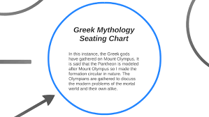 Greek Seating Chart Detailed Greek Mythology Seating Chart By Colton Kennemer On Prezi
