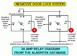 wire positive door lock unlock posted image posted image