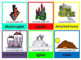 different types of houses flashcards types of houses authorstream