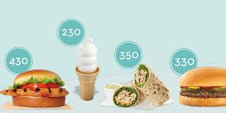 30 Healthy Fast Food Options Best Choices To Eat Healthy