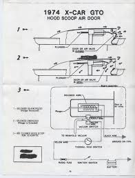 2006 pontiac gto wiring diagram wiring diagram libraries 1974 gto wiring diagram captain source of wiring diagram u2022main rh 74gto com 68 gto