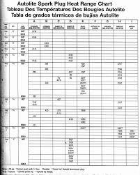 Autolite Heat Range Chart Spark Plug Heat Range Comparison Chart Autolite