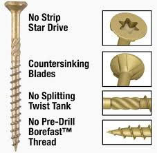 Power Pro Size Chart Power Pro Premium Wood Screws St Fastening Systems