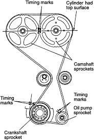 2006 suzuki forenza fuse box diagram image details 2006 suzuki forenza timing belt diagram