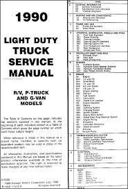 1990 gmc truck repair shop manual original r v pickup blazer this manual covers 1990 gmc trucks including half ton three quarter ton one ton 1500 2500 3500 r v g p pickup suburban full size jimmy