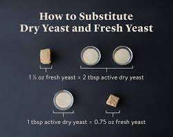 Whats The Difference Between Fresh Active And Instant
