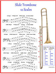 Slide Trombone Chart 12 Scales Improvise In Any Key
