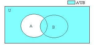 A Ub Venn Diagram 92 Venn Diagram P Aub Venn Diagram P Aub