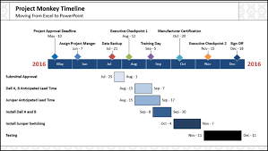 power point gant chart 2 crazy fast ways to make a gantt chart in powerpoint