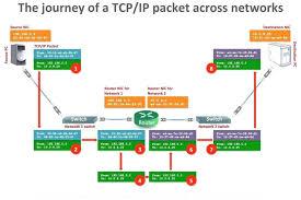 rj11 4 pin wiring diagram brandforesight co c11 pc wiring diagram wiring diagram