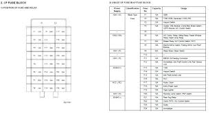 wiring diagram for three way switch diagrams are usually found where full size of wiring diagram for a single light switch diagrams cars symbols connector