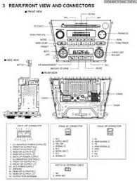 forester stereo wiring diagram images wiring diagram a on  2004 subaru forester radio wiring the wiring diagram