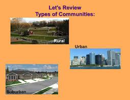 Urban Suburban Rural Urban Suburban Rural Under Fontanacountryinn Com