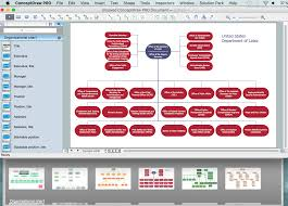 Simple Org Chart Software 67 Unusual How To Draw An Organizational Chart
