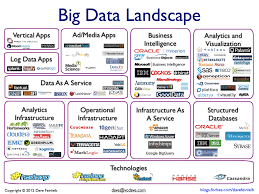 diving into big data and hadoop an experience report part i diving into big data and hadoop an experience report part i andy faibishenko pulse linkedin