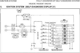 rb25det wiring diagram wiring diagram rb25 wiring harness diagram and hernes