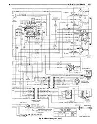 1995 airstream wiring harness wiring diagram expert 1995 airstream wiring harness wiring diagram toolbox 1995 airstream wiring harness